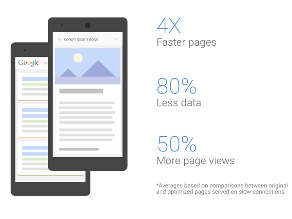 dane dla zoptymalizowanej przez Google wersji mobilnej strony