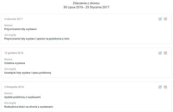 Lista zdarzeń pod wykresem