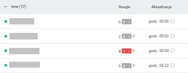 Tabela aktualnych pozycji w SeoStation